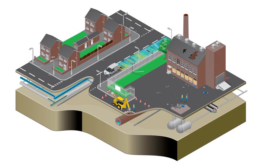 Utilities surveys